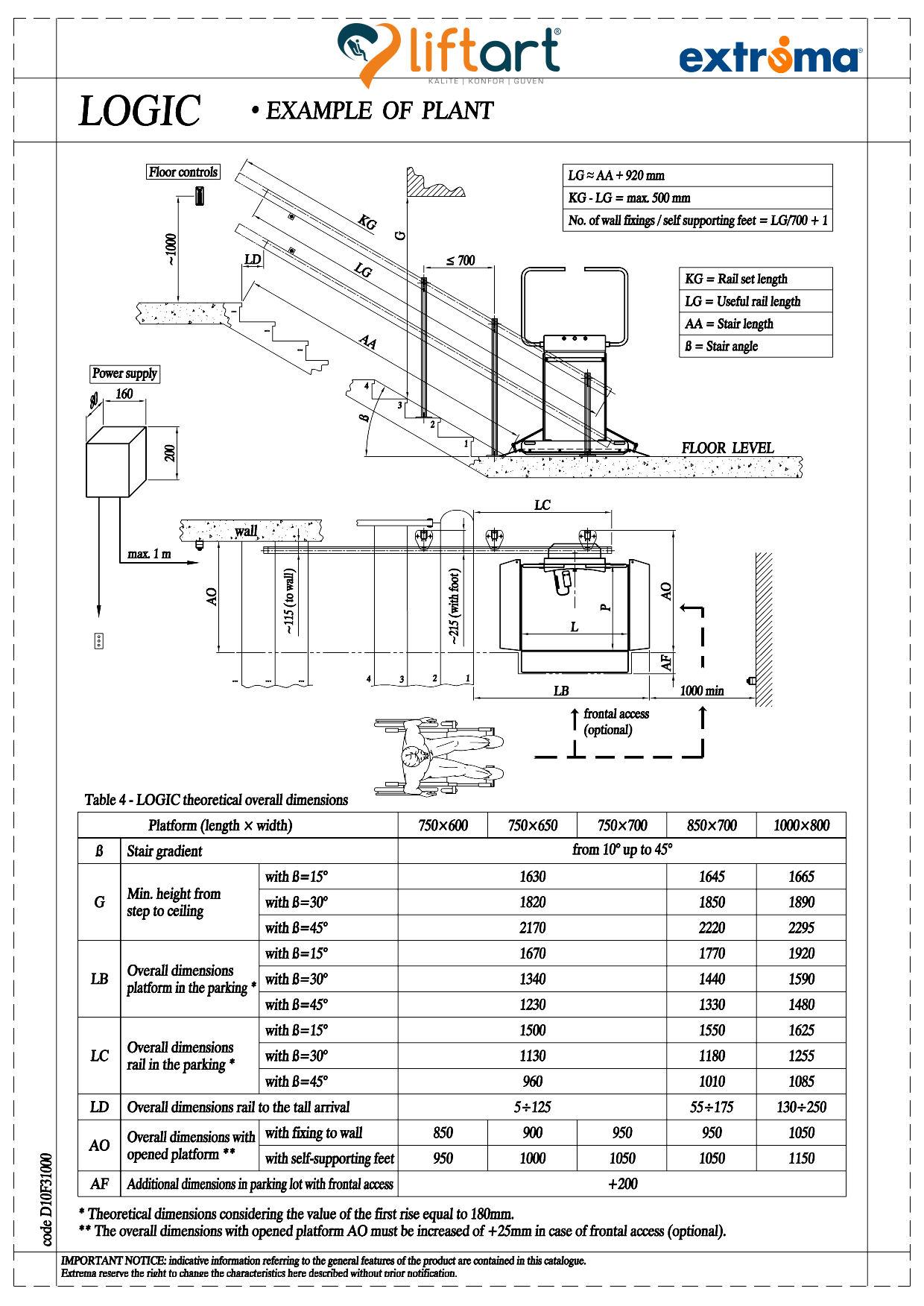 engelli asansörü ölçüleri, engelli platformu, engelli merdiven asansörü ölçüleri