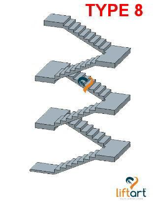 merdiven şekli, merdiven asansörü fiyatları